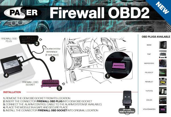 firewall obd2 ist eine allpolige elektronische abschaltung. Black Bedroom Furniture Sets. Home Design Ideas